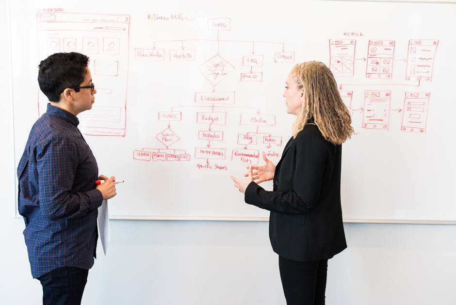 Two people standing at whiteboard